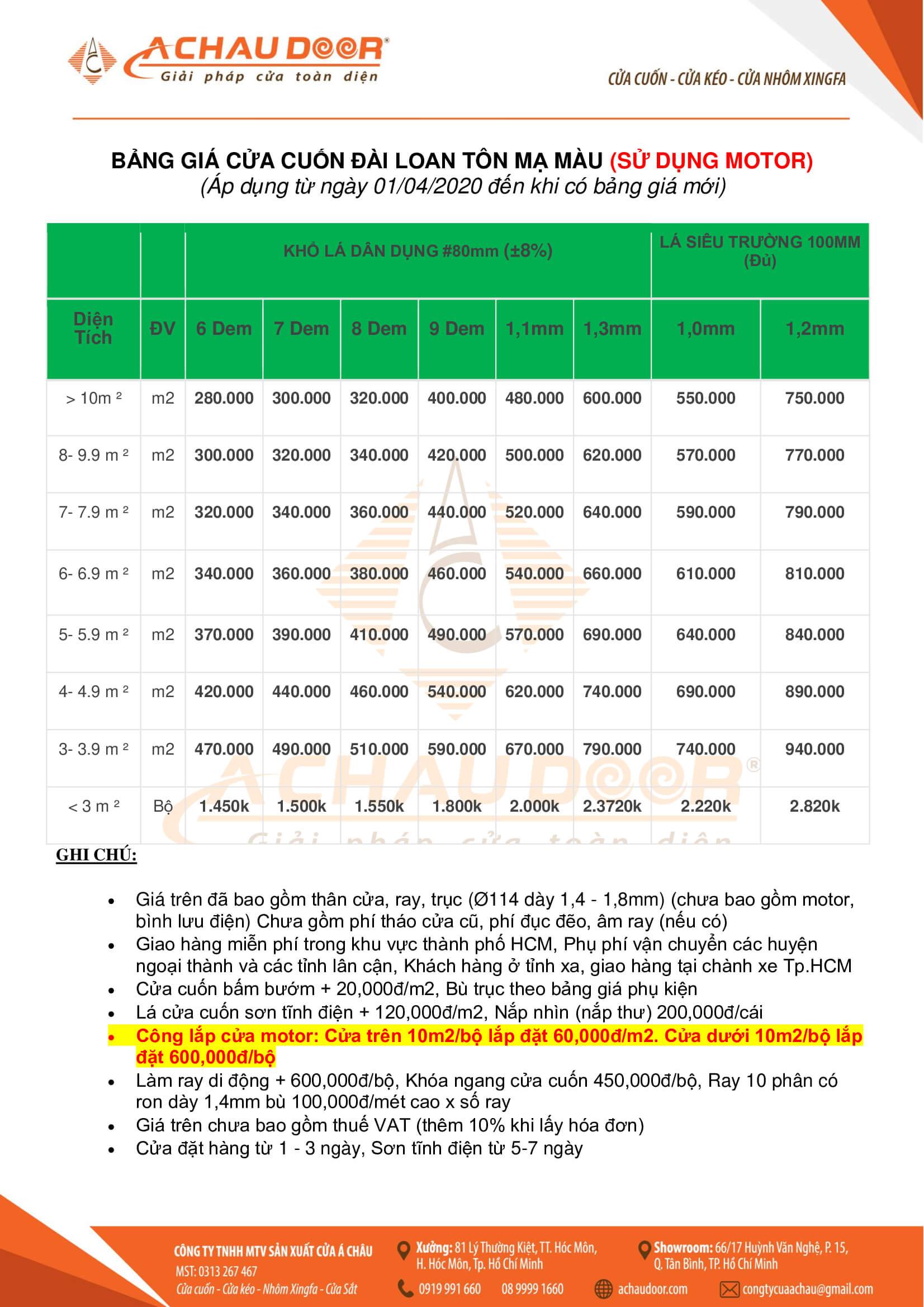 bảng giá cửa cuốn đài loan dùng motor