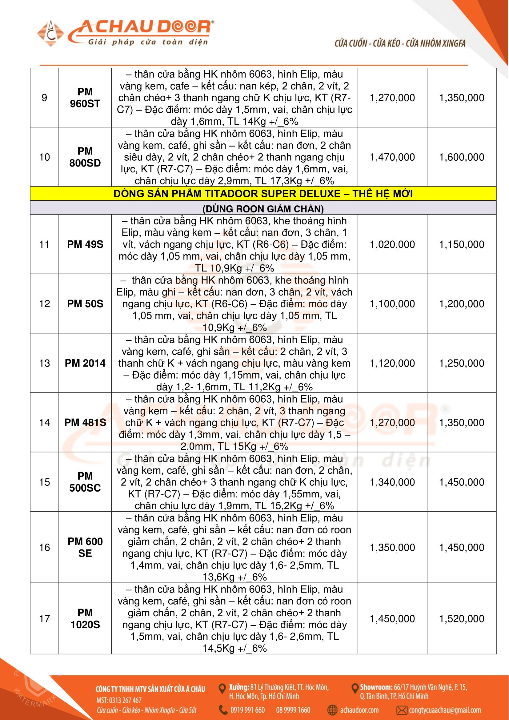 bảng giá cửa cuốn titadoor